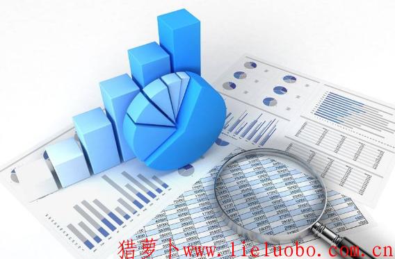 绩效管理系统建立包括哪些内容?