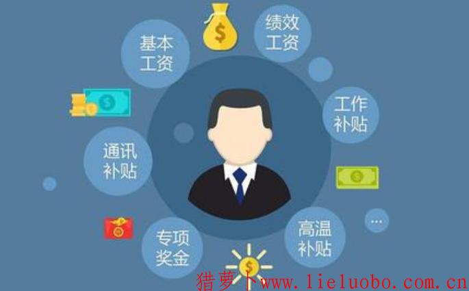 如何合理的设置薪酬结构?