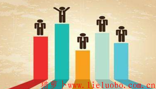 绩效考核相对评价法是什么?绩效考核的方法主要分四个大类
