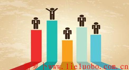 如何构建系统高效的薪酬绩效系统?